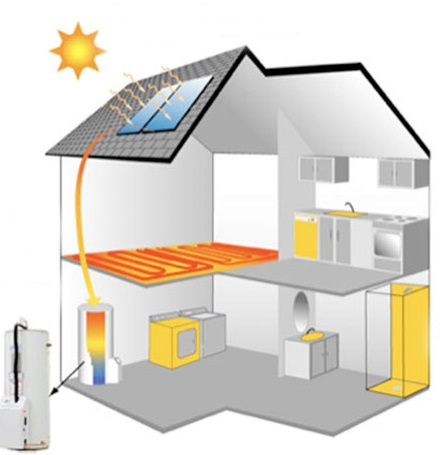 solar-thermal-energy